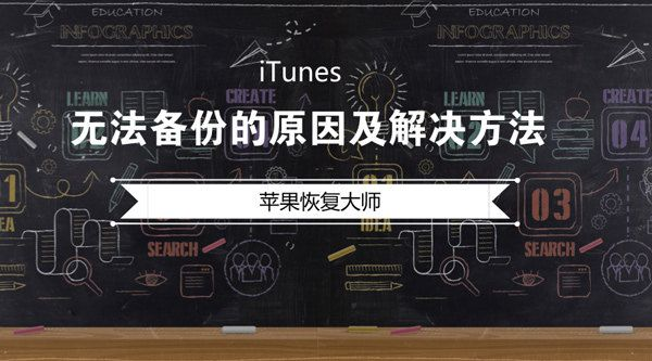 iTunes无法备份