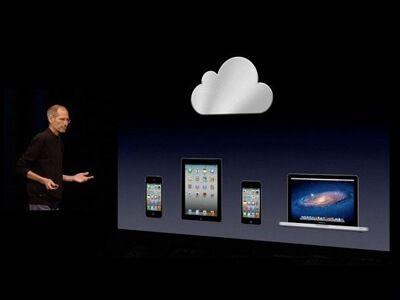 iCloud云服务是什么