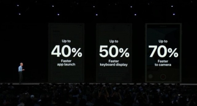 iOS12增加了哪些功能