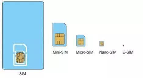 新款iPhone 9月14号接受预定:这次苹果手机支持双卡?还是刘海平?