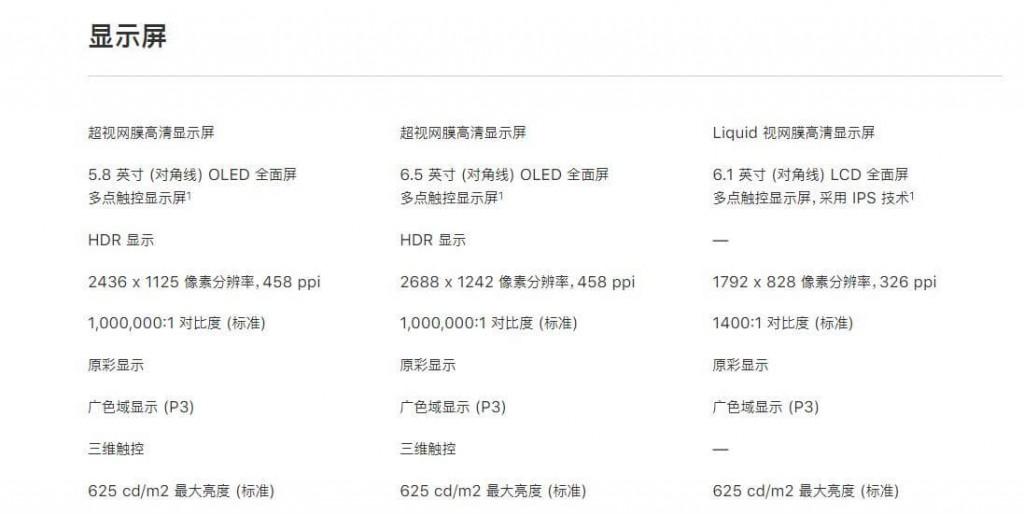 今日苹果发布会,iOS 12系统你更新了吗?iPhone XS支持双卡双待?